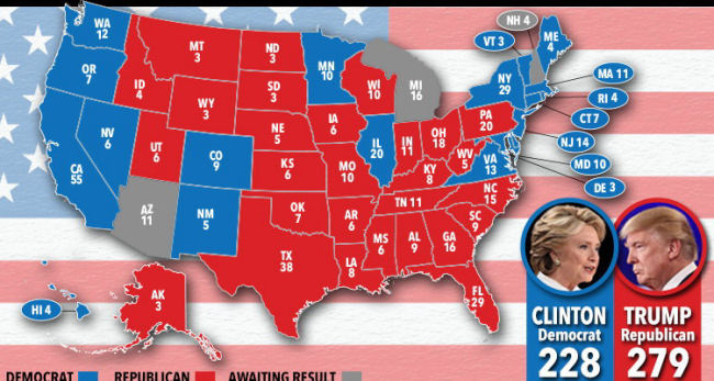 next us presidential election